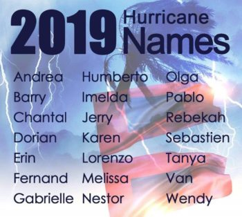 Hurricane Season List